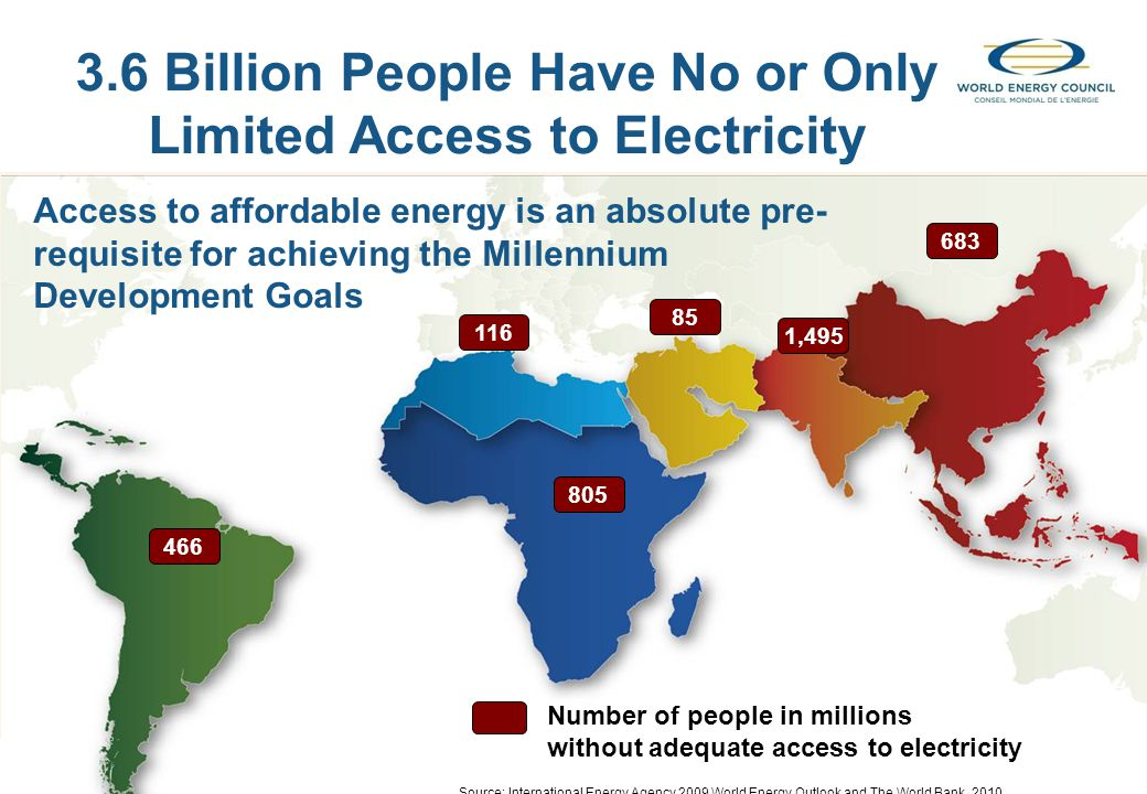 Promoting the sustainable supply and use of energy for the greatest benefit of all Number of people in millions without adequate access to electricity Access to affordable energy is an absolute pre- requisite for achieving the Millennium Development Goals 116 805 683 85 1,495 466 Source: International Energy Agency 2009 World Energy Outlook and The World Bank, 2010.