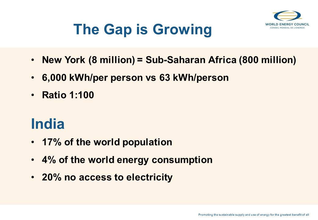 Promoting the sustainable supply and use of energy for the greatest benefit of all The Gap is Growing New York (8 million) = Sub-Saharan Africa (800 million) 6,000 kWh/per person vs 63 kWh/person Ratio 1:100 India 17% of the world population 4% of the world energy consumption 20% no access to electricity