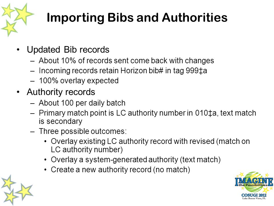 Importing Bibs and Authorities Updated Bib records –About 10% of records sent come back with changes –Incoming records retain Horizon bib# in tag 999a –100% overlay expected Authority records –About 100 per daily batch –Primary match point is LC authority number in 010a, text match is secondary –Three possible outcomes: Overlay existing LC authority record with revised (match on LC authority number) Overlay a system-generated authority (text match) Create a new authority record (no match)