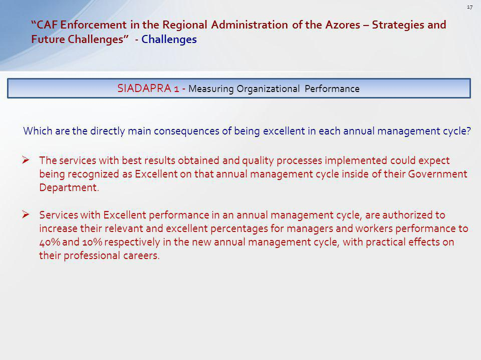 Which are the directly main consequences of being excellent in each annual management cycle.