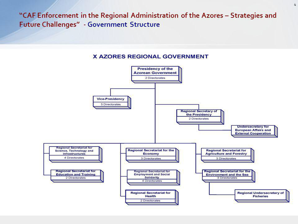4 CAF Enforcement in the Regional Administration of the Azores – Strategies and Future Challenges - Government Structure 4