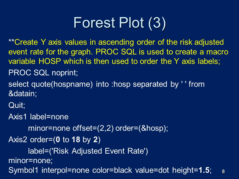 8 Forest Plot (3) **Create Y axis values in ascending order of the risk adjusted event rate for the graph. PROC SQL is used to create a macro variable