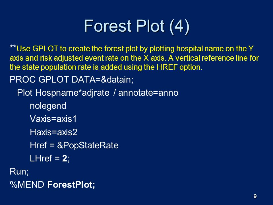 9 Forest Plot (4) ** Use GPLOT to create the forest plot by plotting hospital name on the Y axis and risk adjusted event rate on the X axis. A vertica