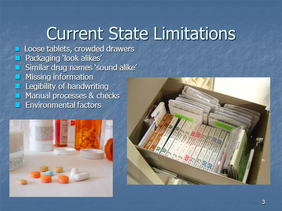 3 Current State Limitations Loose tablets, crowded drawers Loose tablets, crowded drawers Packaging look alikes Packaging look alikes Similar drug nam