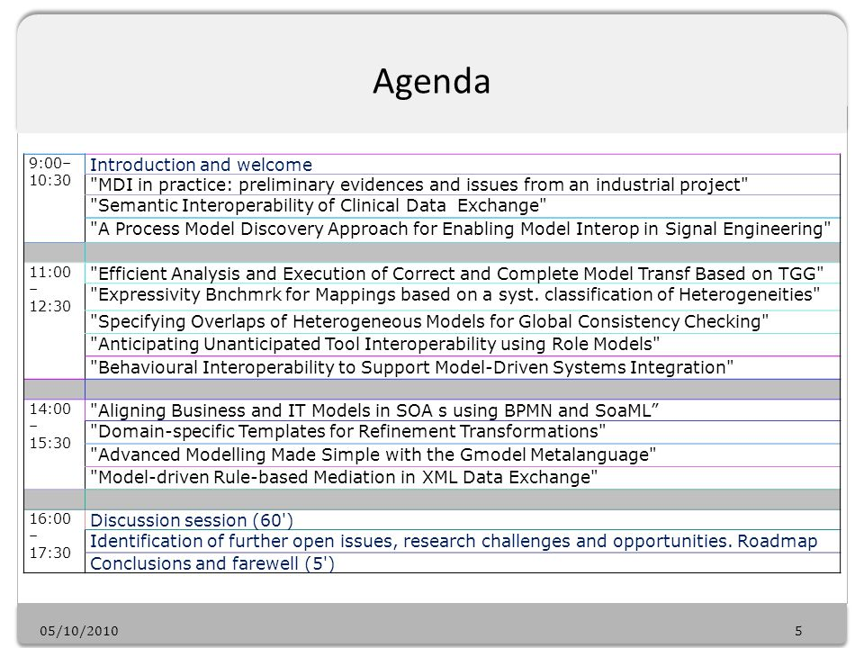 05/10/20105 Agenda 9:00– 10:30 Introduction and welcome MDI in practice: preliminary evidences and issues from an industrial project Semantic Interoperability of Clinical Data Exchange A Process Model Discovery Approach for Enabling Model Interop in Signal Engineering 11:00 – 12:30 Efficient Analysis and Execution of Correct and Complete Model Transf Based on TGG Expressivity Bnchmrk for Mappings based on a syst.