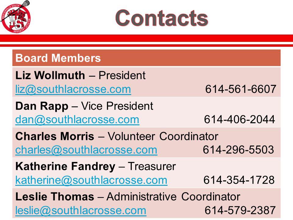 Board Members Liz Wollmuth – President liz@southlacrosse.com 614-561-6607 liz@southlacrosse.com Dan Rapp – Vice President dan@southlacrosse.comdan@southlacrosse.com 614-406-2044 Charles Morris – Volunteer Coordinator charles@southlacrosse.comcharles@southlacrosse.com 614-296-5503 Katherine Fandrey – Treasurer katherine@southlacrosse.comkatherine@southlacrosse.com 614-354-1728 Leslie Thomas – Administrative Coordinator leslie@southlacrosse.comleslie@southlacrosse.com 614-579-2387