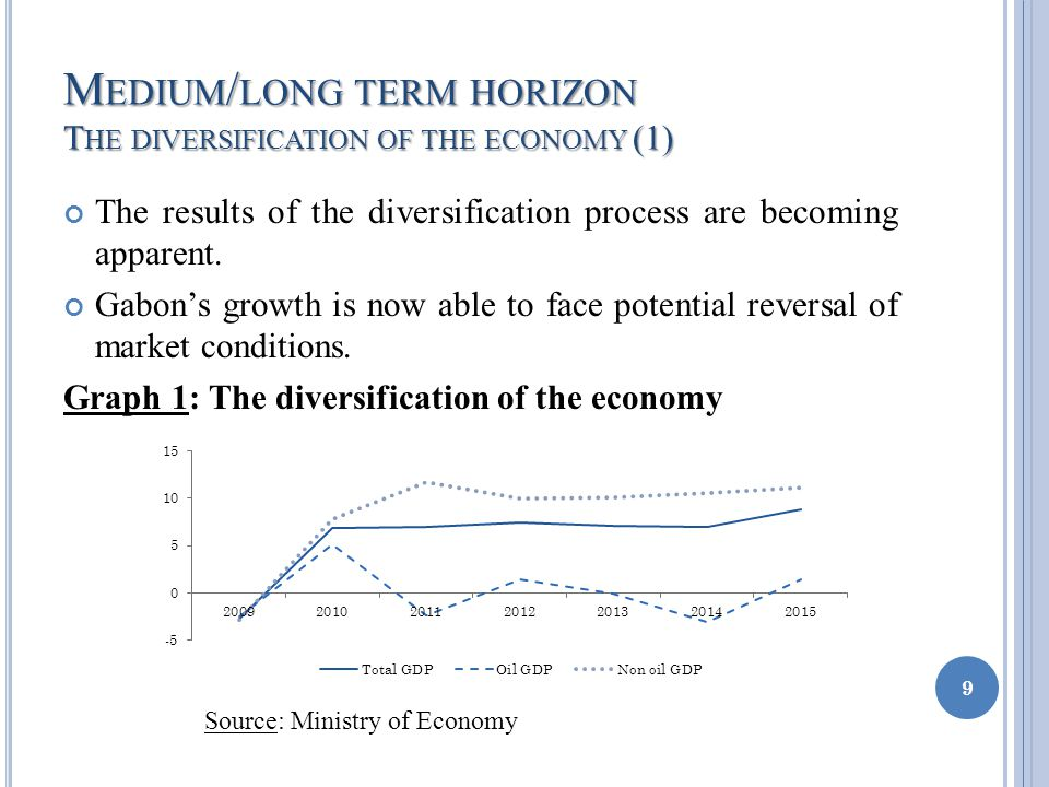 M EDIUM / LONG TERM HORIZON T HE DIVERSIFICATION OF THE ECONOMY (1) The results of the diversification process are becoming apparent.