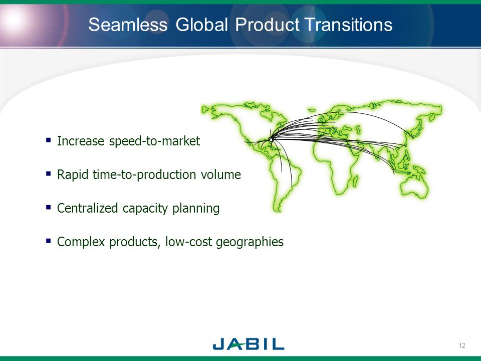 Seamless Global Product Transitions Increase speed-to-market Rapid time-to-production volume Centralized capacity planning Complex products, low-cost