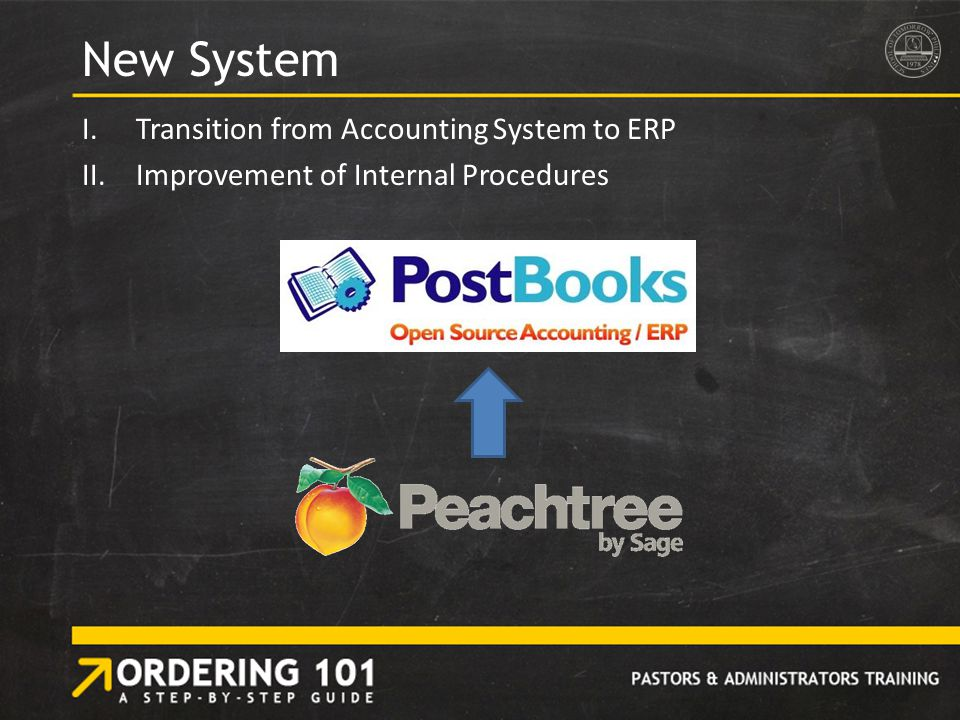 New System I.Transition from Accounting System to ERP II.Improvement of Internal Procedures