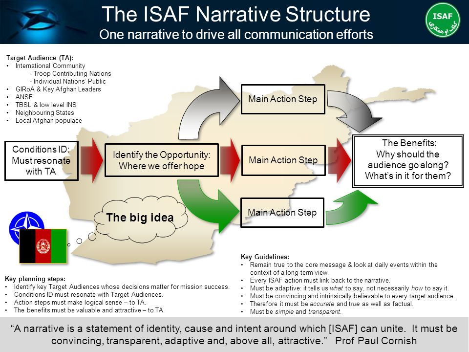 A narrative is a statement of identity, cause and intent around which [ISAF] can unite. It must be convincing, transparent, adaptive and, above all, a