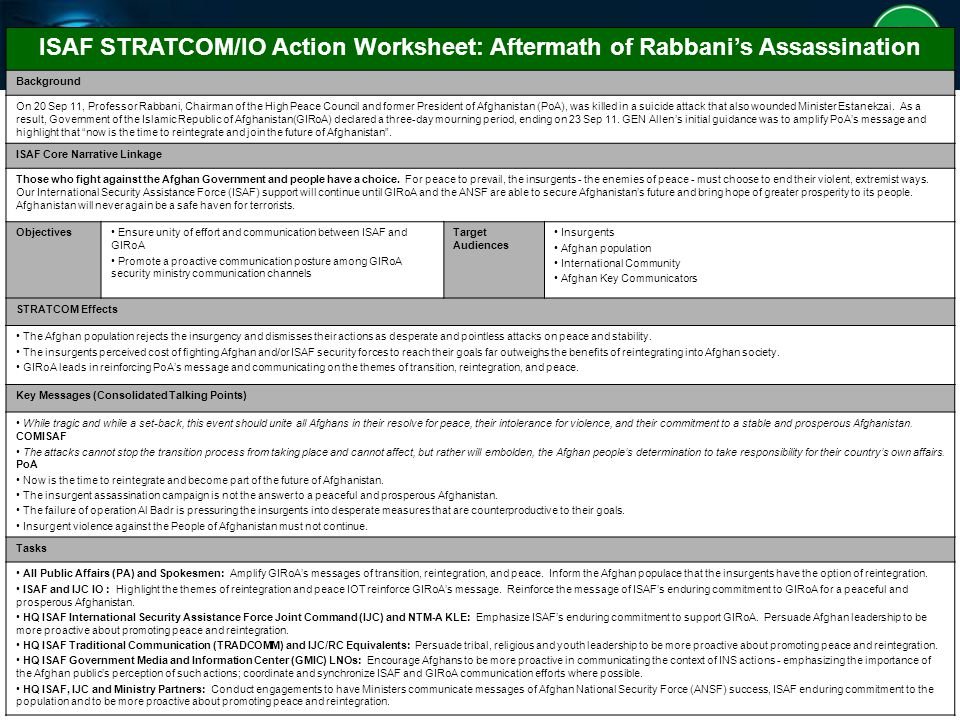 ISAF STRATCOM/IO Action Worksheet: Aftermath of Rabbanis Assassination Background On 20 Sep 11, Professor Rabbani, Chairman of the High Peace Council