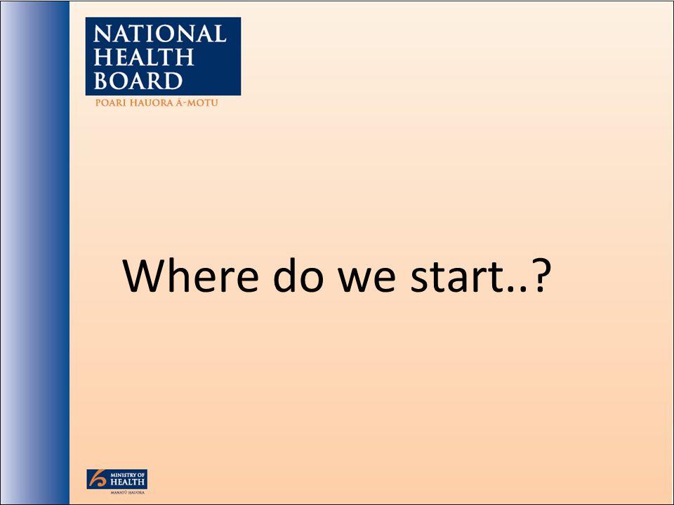 Where do we start..