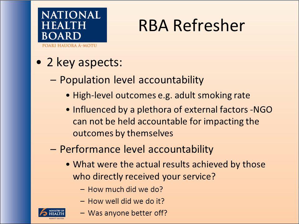 RBA Refresher 2 key aspects: –Population level accountability High-level outcomes e.g.