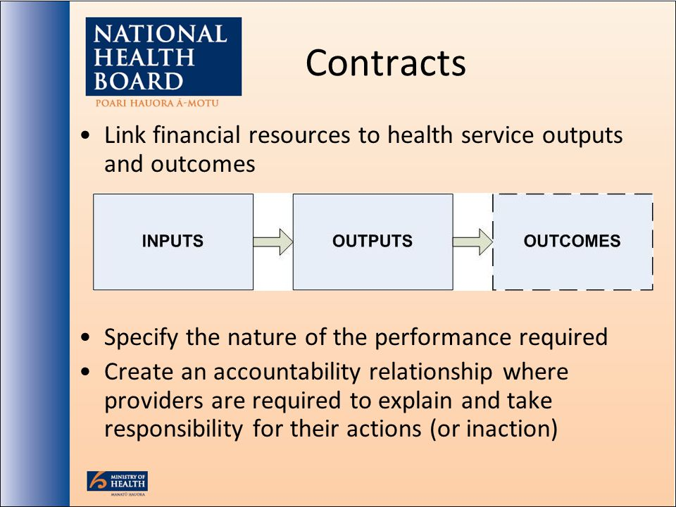 Contracts Link financial resources to health service outputs and outcomes Specify the nature of the performance required Create an accountability relationship where providers are required to explain and take responsibility for their actions (or inaction)