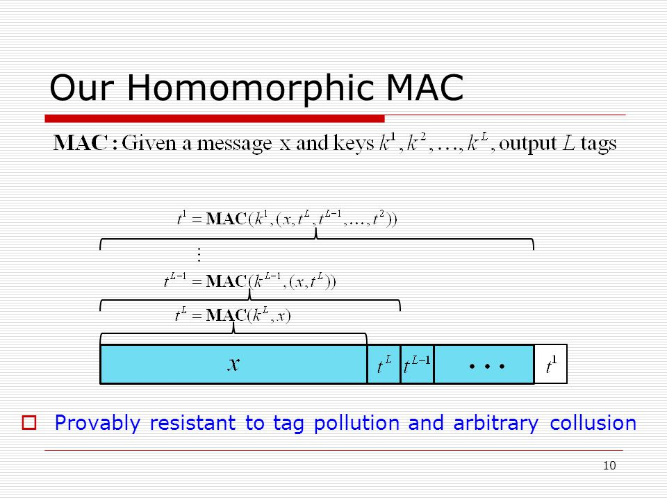 Our Homomorphic MAC Provably resistant to tag pollution and arbitrary collusion 10