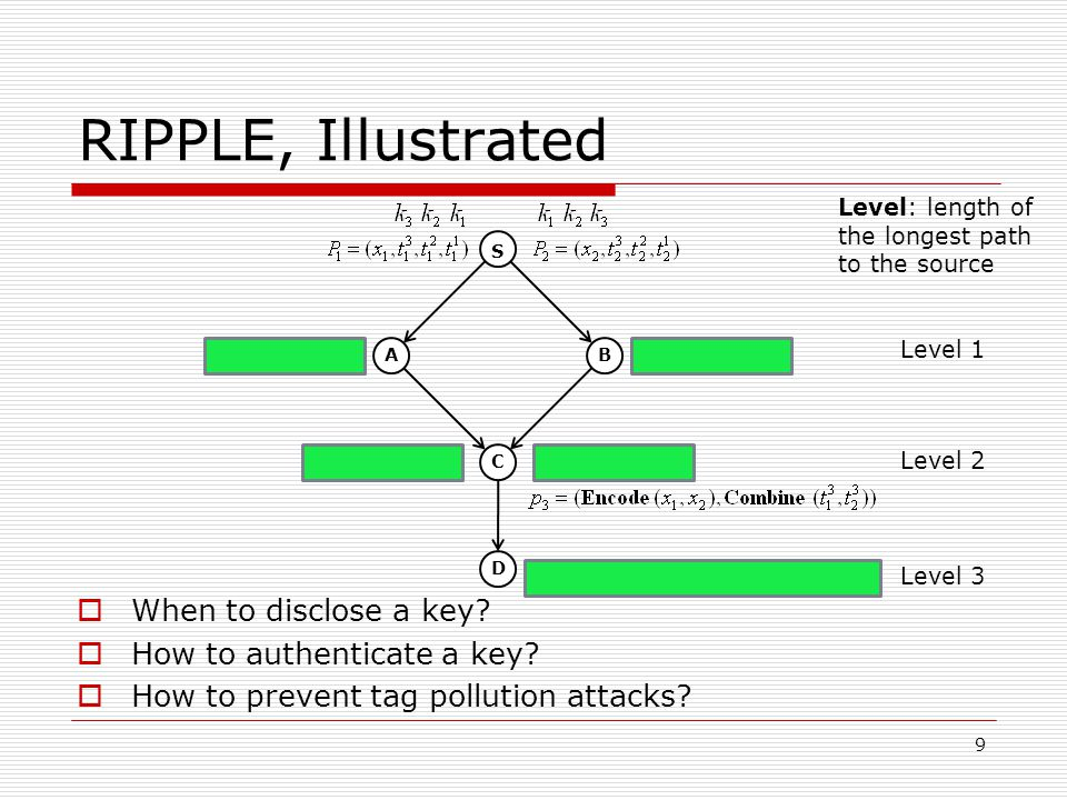 RIPPLE, Illustrated When to disclose a key? How to authenticate a key? How to prevent tag pollution attacks? S BA C D 9 Level 1 Level 2 Level 3 Level: