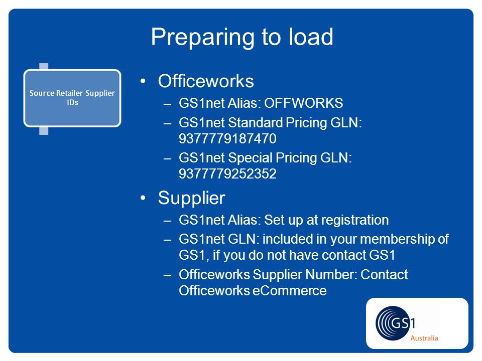 Officeworks –GS1net Alias: OFFWORKS –GS1net Standard Pricing GLN: 9377779187470 –GS1net Special Pricing GLN: 9377779252352 Supplier –GS1net Alias: Set up at registration –GS1net GLN: included in your membership of GS1, if you do not have contact GS1 –Officeworks Supplier Number: Contact Officeworks eCommerce Preparing to load