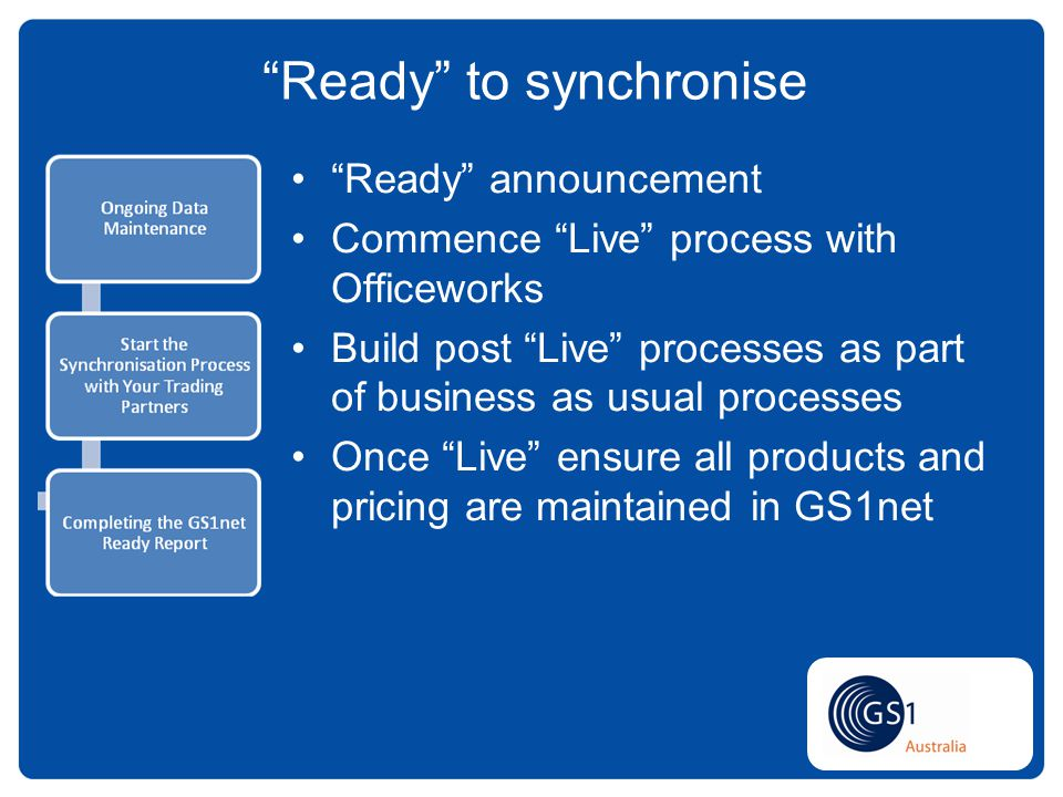 Ready announcement Commence Live process with Officeworks Build post Live processes as part of business as usual processes Once Live ensure all produc