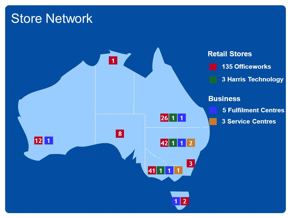 Store Network 8 2 4111 1 135 Officeworks 3 Harris Technology 5 Fulfilment Centres 3 Service Centres Retail Stores Business 4211 2 2611 12 1 1 1 3