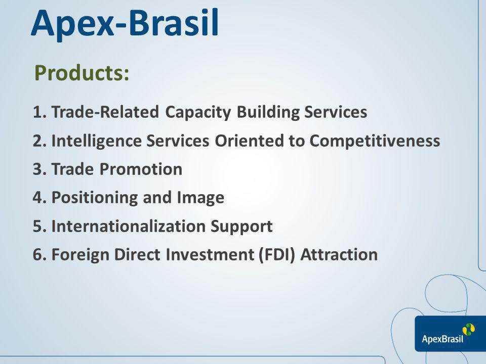 Product 1: Capacity Building Services The project PEIEX (Industrial Extension for Exporting) is a project of capacity building for small and medium-sized enterprises with export potential.