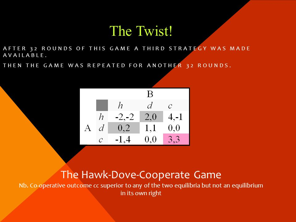 The Hawk-Dove-Cooperate Game Nb.