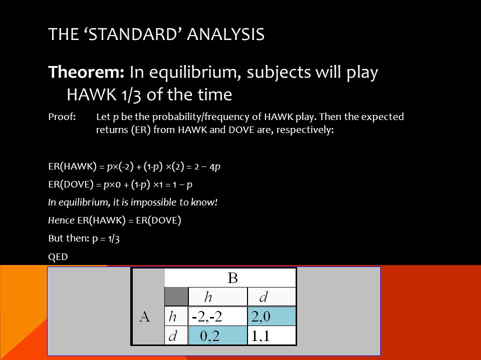 THE STANDARD ANALYSIS Theorem: In equilibrium, subjects will play HAWK 1/3 of the time Proof: Let p be the probability/frequency of HAWK play.
