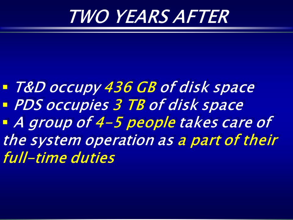 TWO YEARS AFTER TWO YEARS AFTER T&D occupy 436 GB of disk space PDS occupies 3 TB of disk space A group of 4-5 people takes care of the system operati