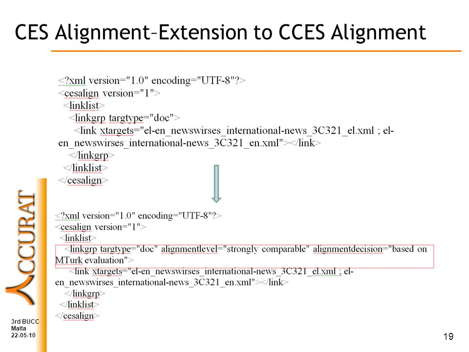 CES Alignment–Extension to CCES Alignment 3rd BUCC Malta 22-05-10 19
