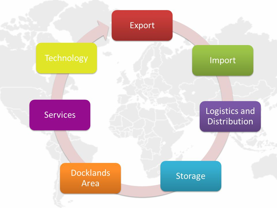 ExportImport Logistics and Distribution Storage Docklands Area ServicesTechnology