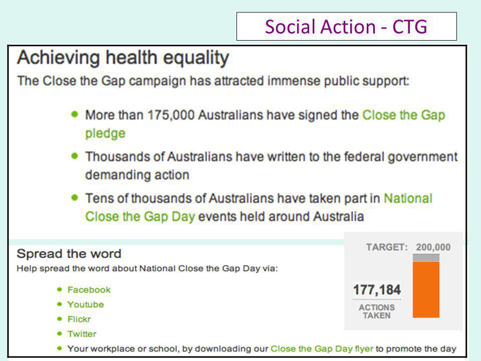 Social Action - CTG