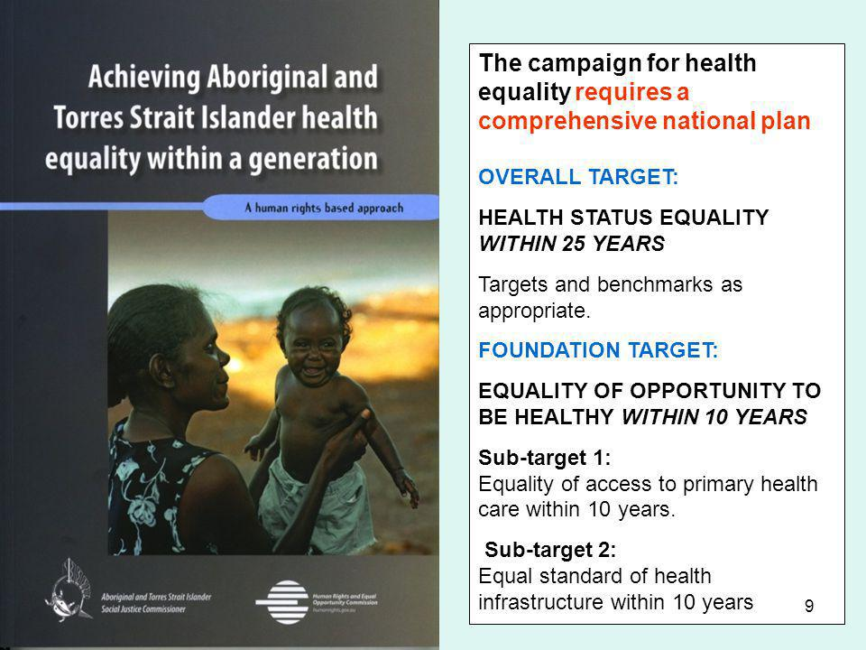 The campaign for health equality requires a comprehensive national plan OVERALL TARGET: HEALTH STATUS EQUALITY WITHIN 25 YEARS Targets and benchmarks as appropriate.