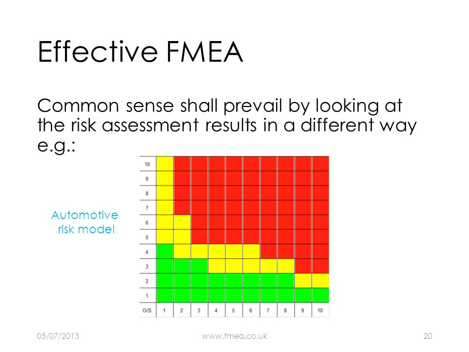 Effective FMEA Common sense shall prevail by looking at the risk assessment results in a different way e.g.: 05/07/2013www.fmea.co.uk20 Automotive ris