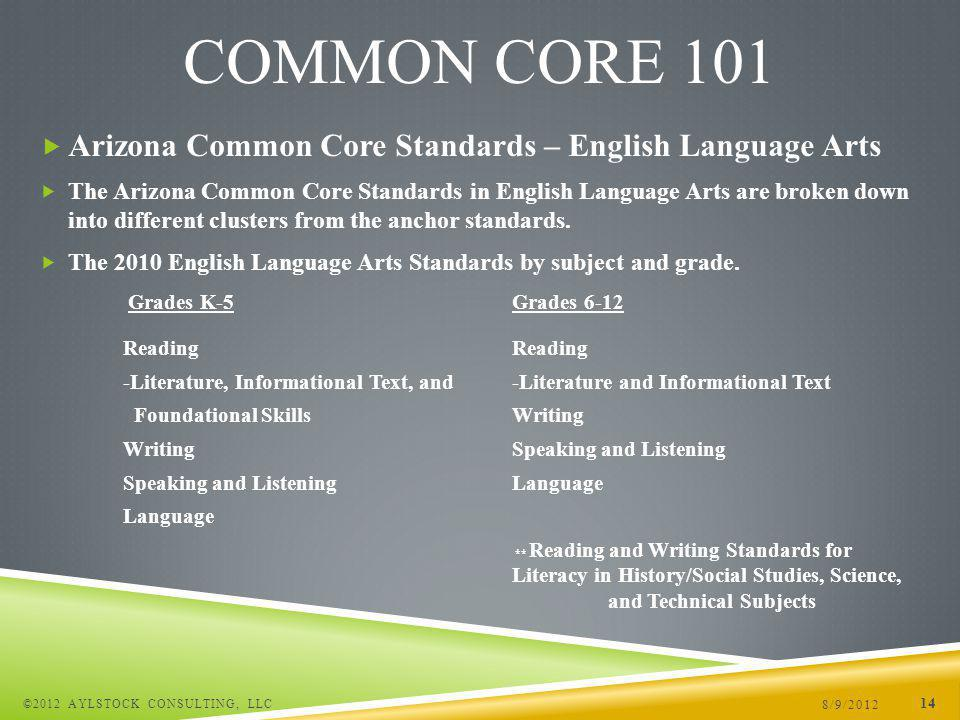 Arizona Common Core Standards – English Language Arts The Arizona Common Core Standards in English Language Arts are broken down into different clusters from the anchor standards.