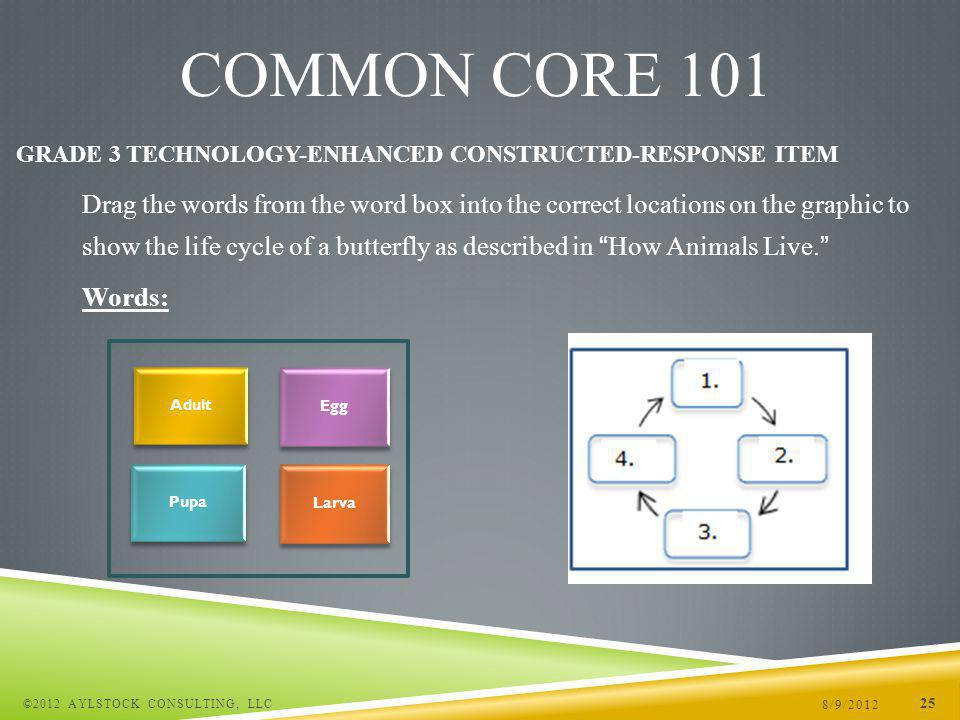 8/9/2012 ©2012 AYLSTOCK CONSULTING, LLC 25 COMMON CORE 101 Drag the words from the word box into the correct locations on the graphic to show the life cycle of a butterfly as described in How Animals Live.