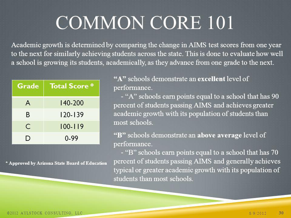 8/9/2012 ©2012 AYLSTOCK CONSULTING, LLC 30 COMMON CORE 101 Academic growth is determined by comparing the change in AIMS test scores from one year to the next for similarly achieving students across the state.