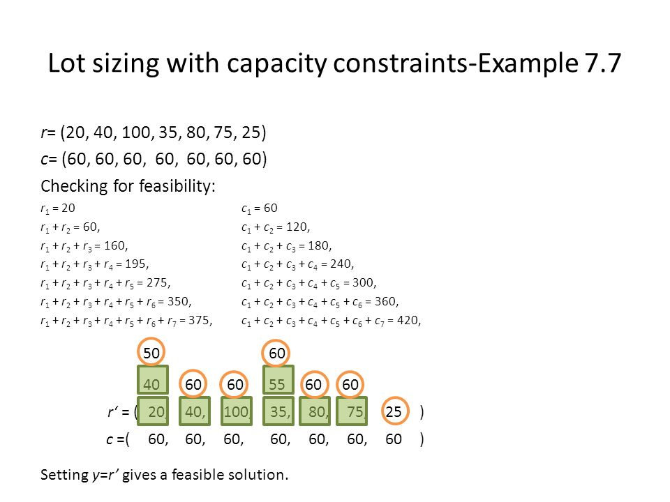 Lot sizing with capacity constraints-Example 7.7 r= (20, 40, 100, 35, 80, 75, 25) c= (60, 60, 60, 60, 60, 60, 60) Checking for feasibility: r 1 = 20c