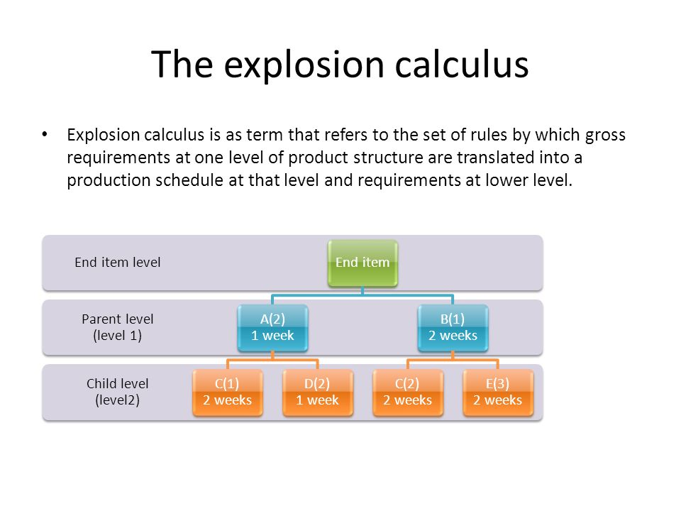The explosion calculus Explosion calculus is as term that refers to the set of rules by which gross requirements at one level of product structure are