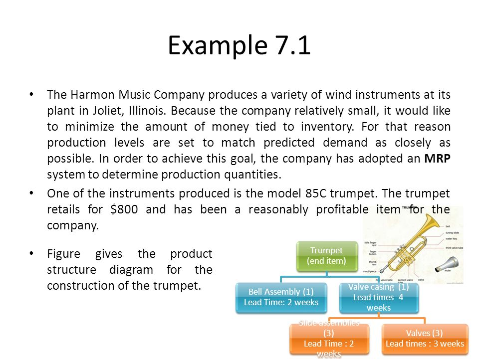 Example 7.1 The Harmon Music Company produces a variety of wind instruments at its plant in Joliet, Illinois. Because the company relatively small, it