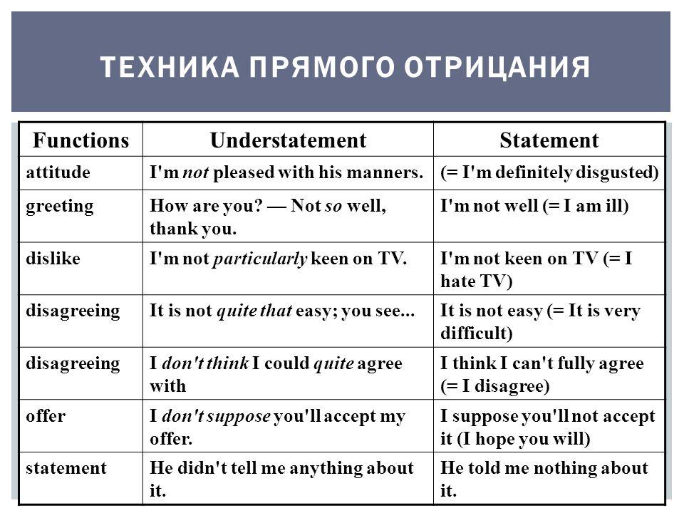 ТЕХНИКА ПРЯМОГО ОТРИЦАНИЯ FunctionsUnderstatementStatement attitudeI m not pleased with his manners.(= I m definitely disgusted) greetingHow are you.