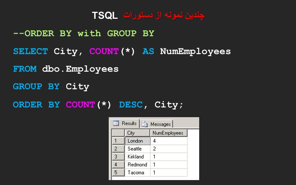 چندین نمونه از دستورات TSQL --ORDER BY with GROUP BY SELECT City, COUNT(*) AS NumEmployees FROM dbo.Employees GROUP BY City ORDER BY COUNT(*) DESC, City;