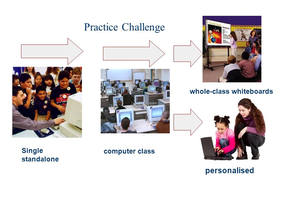 Practice Challenge Single standalone computer class whole-class whiteboards personalised