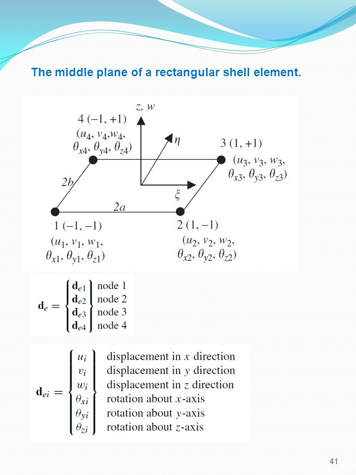 The middle plane of a rectangular shell element. 41