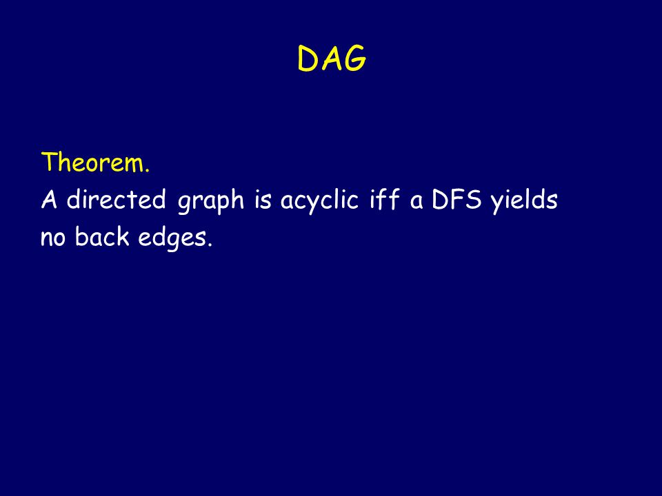 Theorem. A directed graph is acyclic iff a DFS yields no back edges. DAG