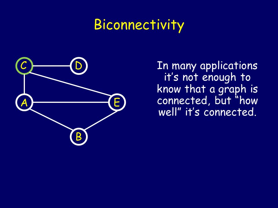 Biconnectivity B A CD E In many applications its not enough to know that a graph is connected, but how well its connected.