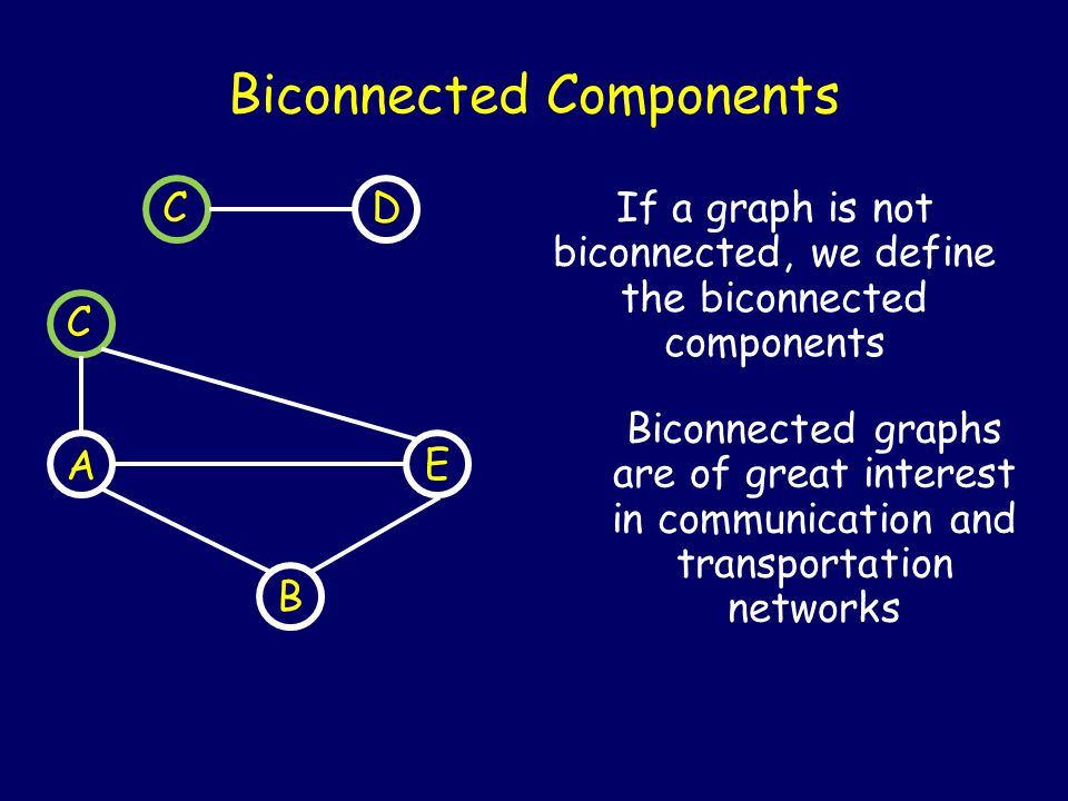 Biconnected Components CD Biconnected graphs are of great interest in communication and transportation networks B A C E If a graph is not biconnected, we define the biconnected components