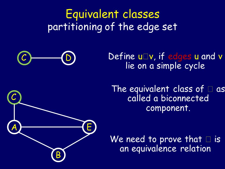 Equivalent classes partitioning of the edge set CD Define u v, if edges u and v lie on a simple cycle B A C E The equivalent class of as called a biconnected component.