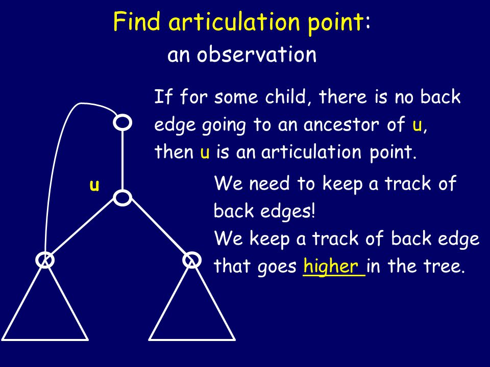 If for some child, there is no back edge going to an ancestor of u, then u is an articulation point. Find articulation point: an observation u We need