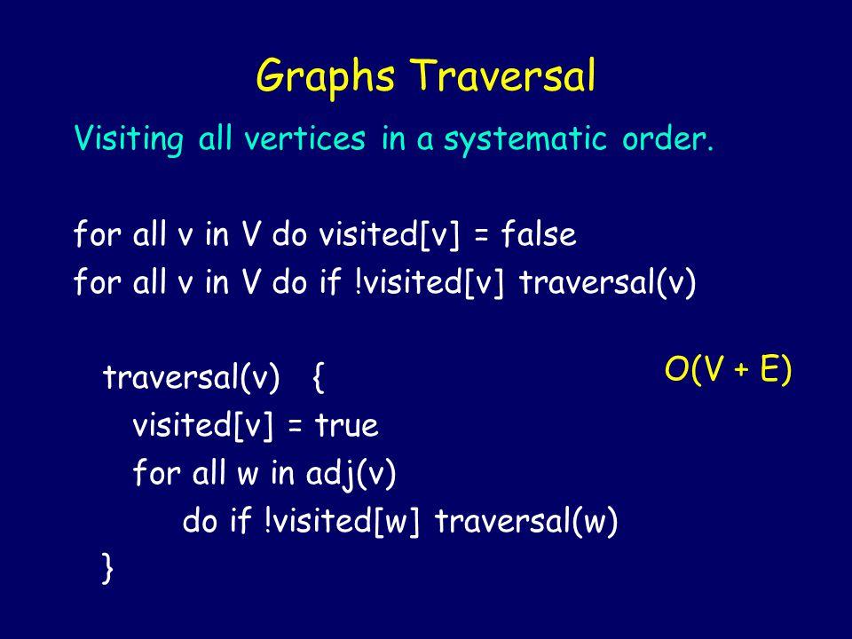 Graphs Traversal Visiting all vertices in a systematic order. for all v in V do visited[v] = false for all v in V do if !visited[v] traversal(v) trave
