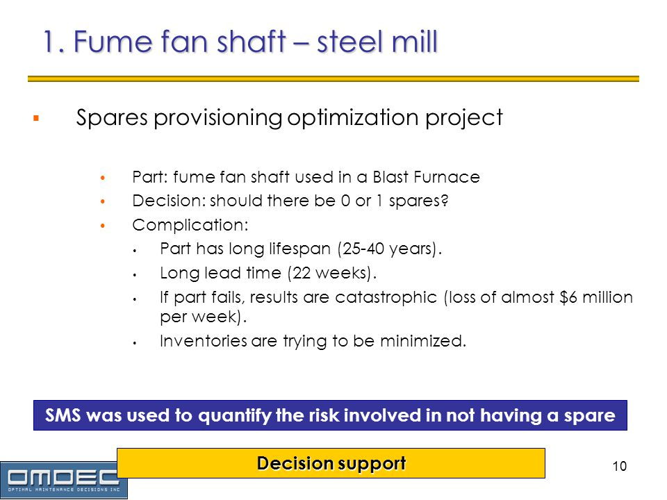 10 1. Fume fan shaft – steel mill Spares provisioning optimization project Part: fume fan shaft used in a Blast Furnace Decision: should there be 0 or