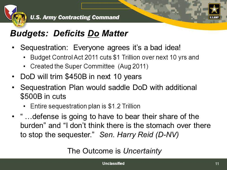 Budgets: Deficits Do Matter Sequestration: Everyone agrees its a bad idea! Budget Control Act 2011 cuts $1 Trillion over next 10 yrs and Created the S
